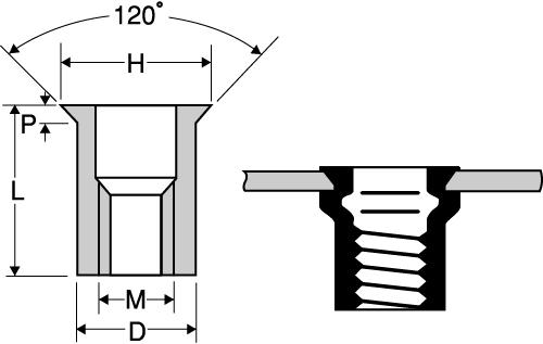 スチールスモールフランジナットの図面
