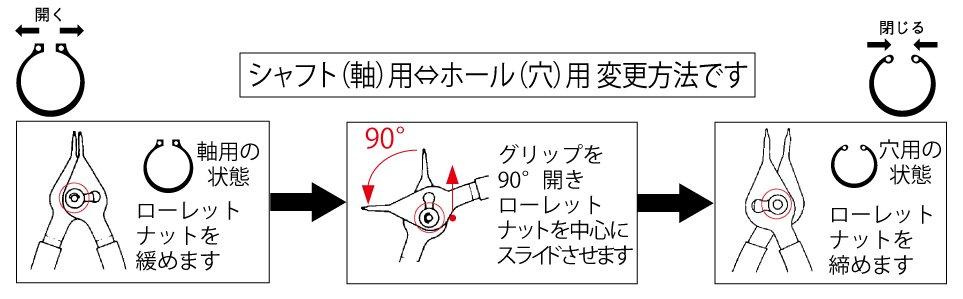 CHS-切替え方法-2