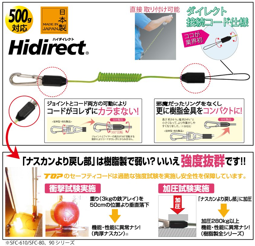 Hidirect-2