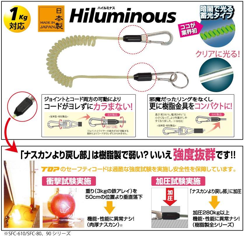 Hiluminous-2