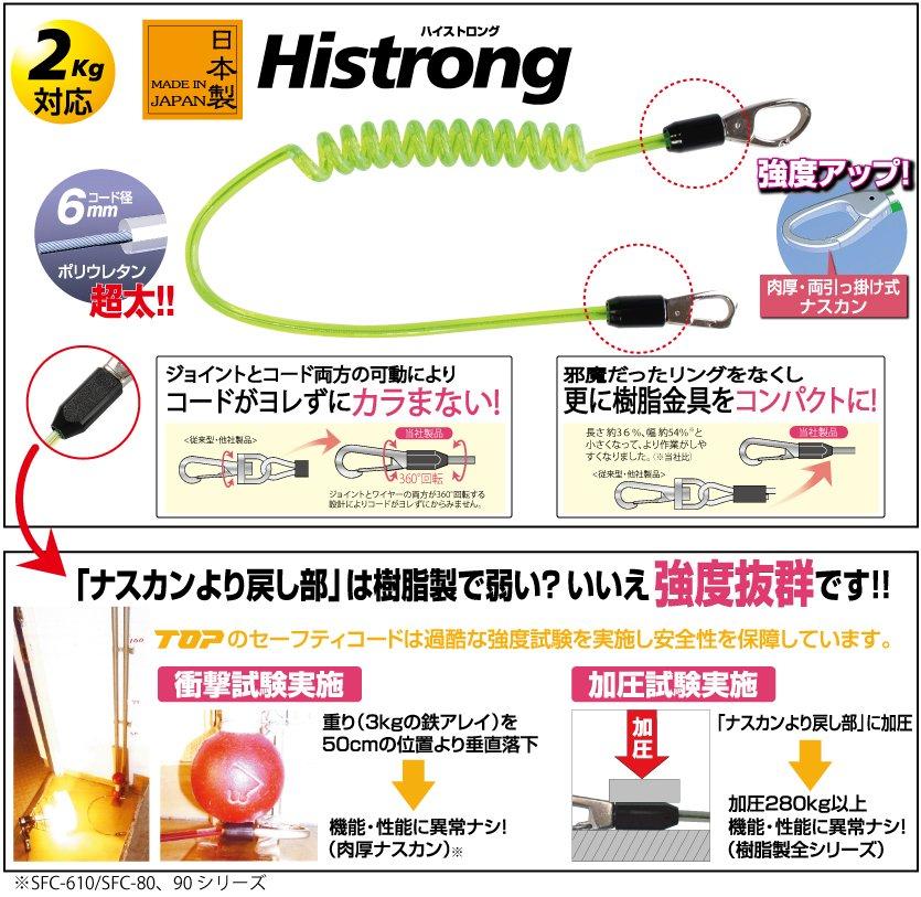Histrong-2