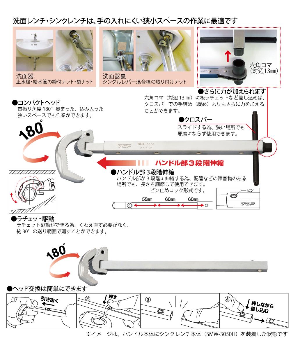 SMW-1050S-特長