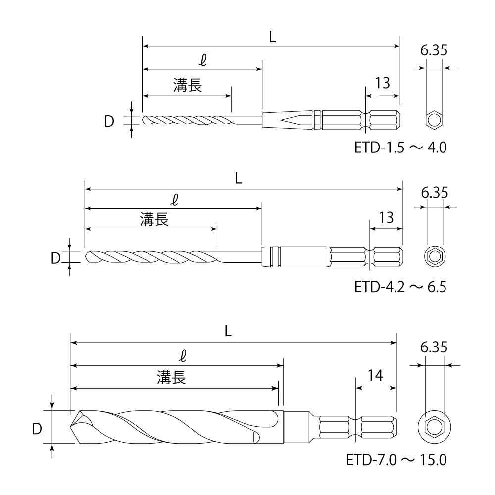 六角シャンク鉄工ドリルセットの図面